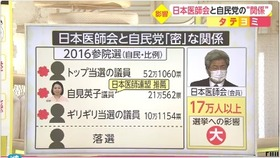 日本医師会12