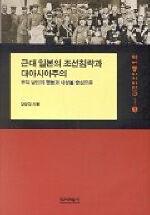 近代日本の朝鮮侵略と大アジア主義