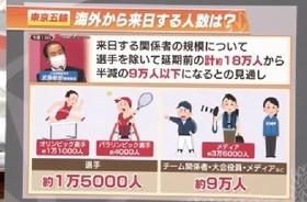情報7daysニュースキャスター43