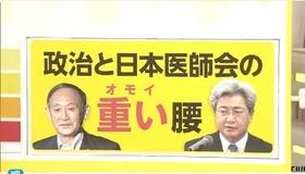 日本医師会15