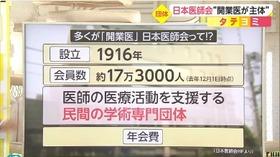 日本医師会2