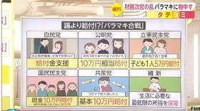矢野事務次官10