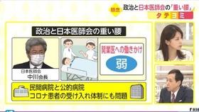 日本医師会13