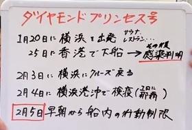 川松真一郎3