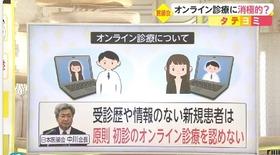 日本医師会6