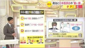 日本医師会14