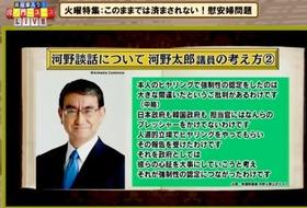 4-2虎ノ門ニュース 慰安婦問題
