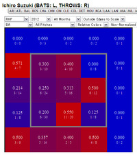 イチロー 2012年右投手ホットゾーン(relative color mode)