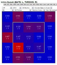 イチロー 2012年左投手ホットゾーン(relative color mode)