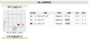 2011年8月3日 阪神対巨人 高橋由伸ホームラン