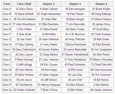 2013シーズンのクルー表