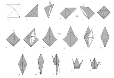 折り鶴のプロセス
