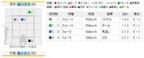 2010年10月17日 阪神vs.巨人 8回表 先頭打者脇谷