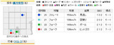 2010年10月17日 阪神vs.巨人 8回表 5人目打者 ラミレス