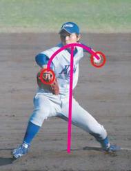 前にステップする松永昂大投手