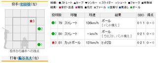 2011年4月21日 阪神vs.巨人6回表脇谷レフト前ヒット