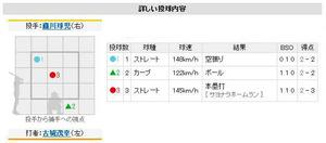 2011年8月3日 阪神対巨人 古城ホームラン