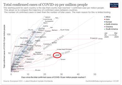 Coronavirus cases 2020-03-27