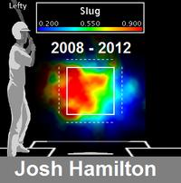 Baseball Analysticによるハミルトンのホットゾーン