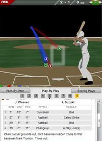 2011年7月7日 イチロー第3打席2球目 投手ジェレッド・ウィーバー