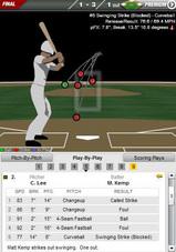 2009年10月18日 5回無死1塁クリフ・リー ケンプをカーブで三振