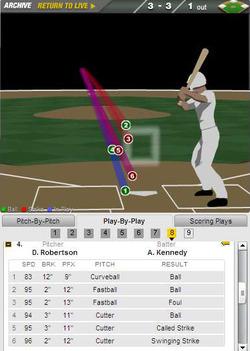 2011年7月26日8回表満塁カウント3-1でのボブ・デービッドソンの判定