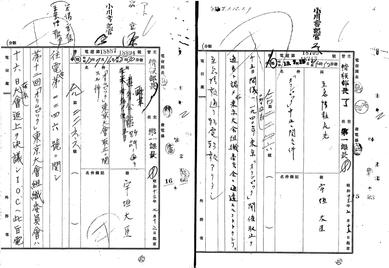 1940年東京五輪を返上する至急電
