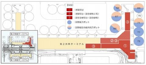 工事マップ