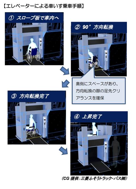 airportbus