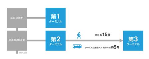 narita_map