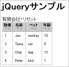 有限会社リセットのシステム : jQueryで顧客管理