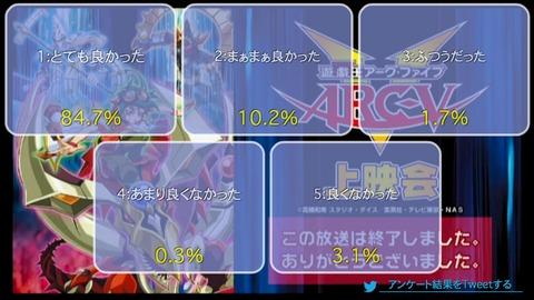 「遊☆戯☆王ARC-V」103話上映会