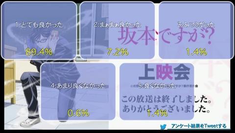 「坂本ですが?」4話上映会