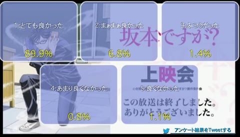 「坂本ですが?」2話上映会