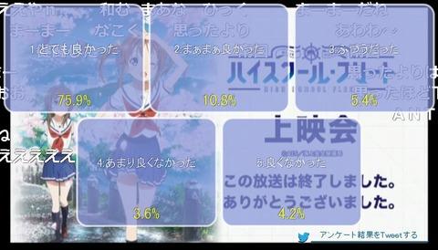 「ハイスクール・フリート」10話24