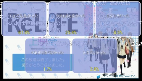 「ReLIFE」1話27