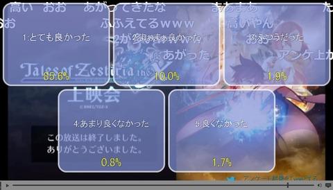 「テイルズ オブ ゼスティリア ザ クロス」3話27
