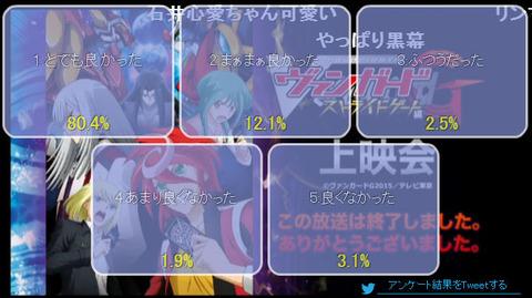 「カードファイト!! ヴァンガードG ストライドゲート編」32話20