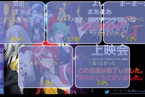 「カードファイト!! ヴァンガードG ストライドゲート編」38話24