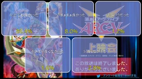 「遊☆戯☆王ARC-V」104話上映会-
