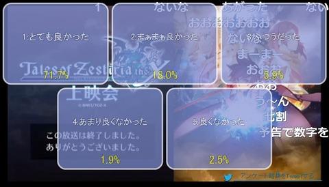 「テイルズ オブ ゼスティリア ザ クロス」2話27