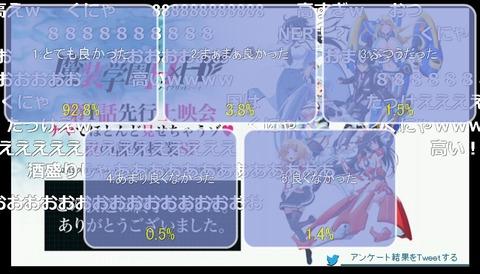 新アニメ「魔装学園H×H」第1話 ナマでほとんど見せちゃうゾ26