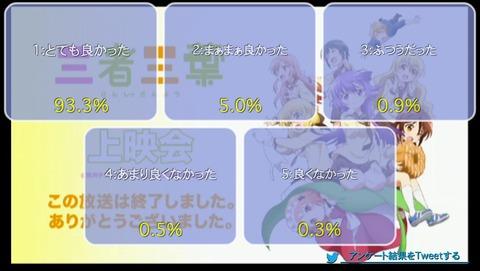 【WEB最速】「三者三葉」3話上映会