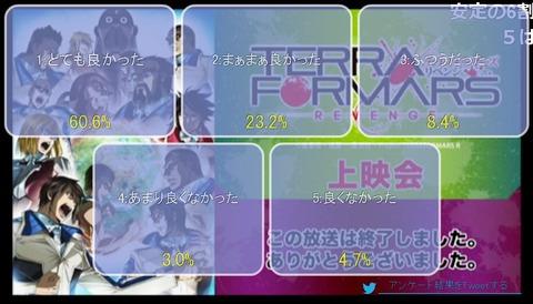 「テラフォーマーズ リベンジ」11話28