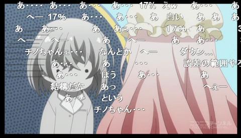 「あんハピ♪」9話9