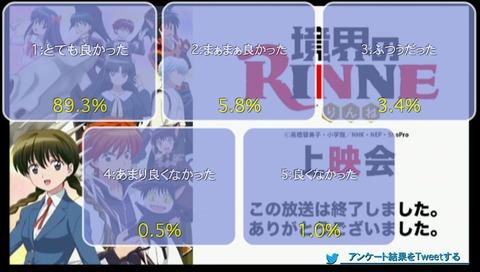 「境界のRINNE」29話上映会