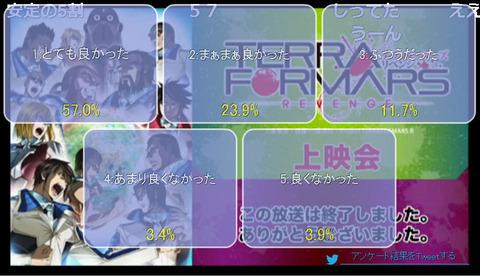 「テラフォーマーズ リベンジ」10話21