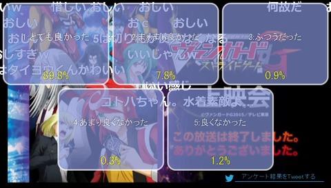 「カードファイト!! ヴァンガードG ストライドゲート編」37話27