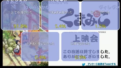 「くまみこ」6話上映会