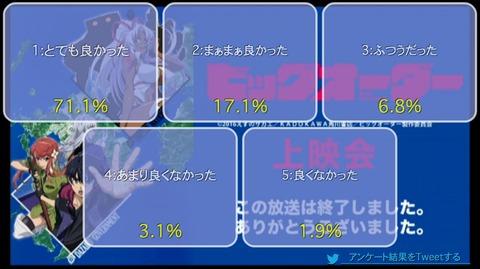 「ビッグオーダー」4話上映会